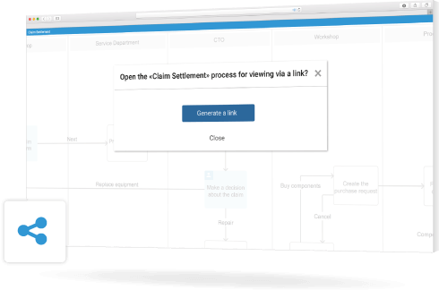 bpmn.studio share business processes with your colleagues